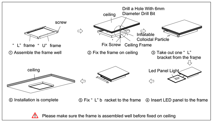 LED Panel Light surface mounted installation