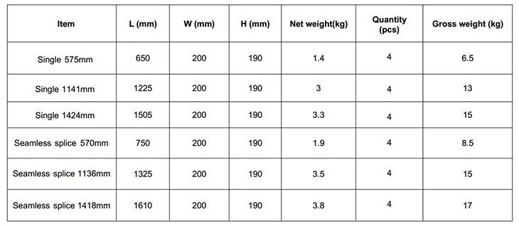 LED Linear Light Package 2