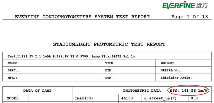 Photometric Test Report of Venus LED Stadium Light