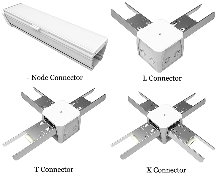 LED Linear Light Connectors