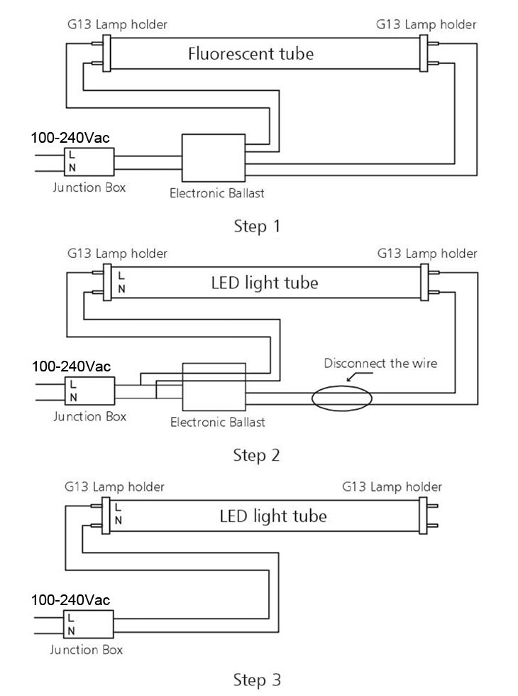 led tube lgiht installation with electronic ballast