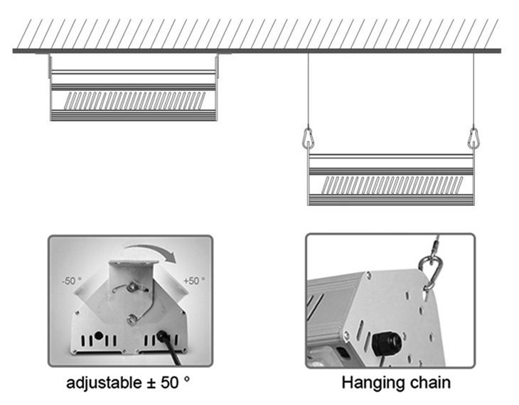 Mouting and hanging installations