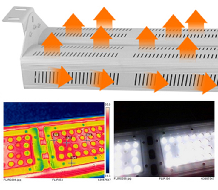 Linear led high bay light heat dissipation
