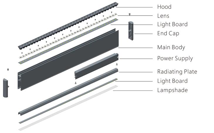 Luna LED Linear Systems Light LH2285-FG