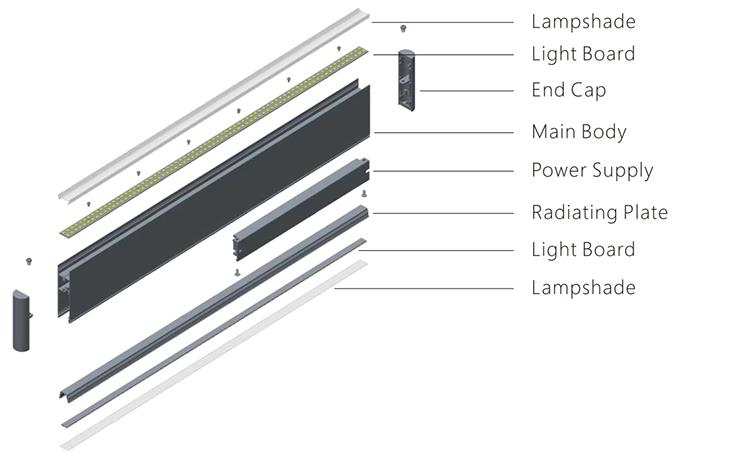 Luna LED Linear Systems Light LH2285-PZ