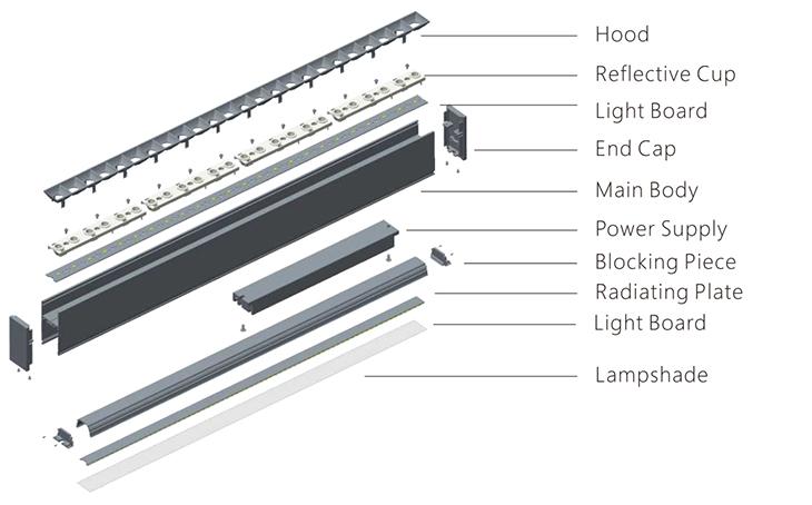 Luna LED Linear Systems Light LH3570-FG