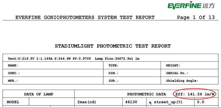 Photometric Test Report of Venus LED Stadium Light
