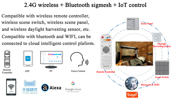 2.4G wireless and Bluetooth sigmesh and IoT Control 2
