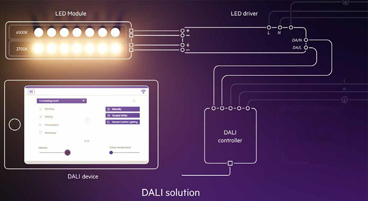 DALI Dimming and Tunable Solution