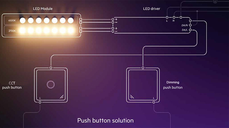 Push Dimming and Tunable Solution